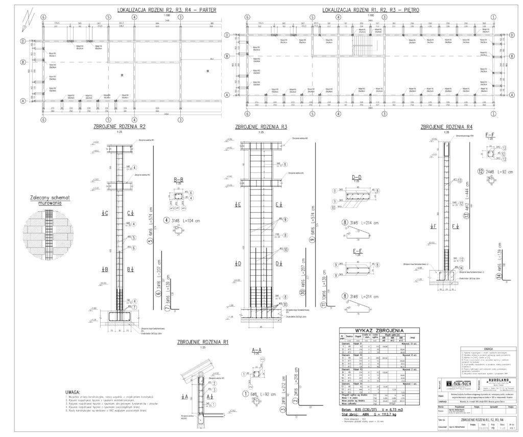 K6.1 - ZBROJENIE RDZENI-1